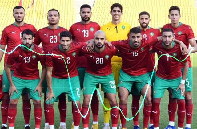 Maroc_classement